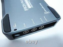 BlackMagic Mini Converter SDI to HDMI Heavy Duty CONVMH/DUTYBSH with Orig Box